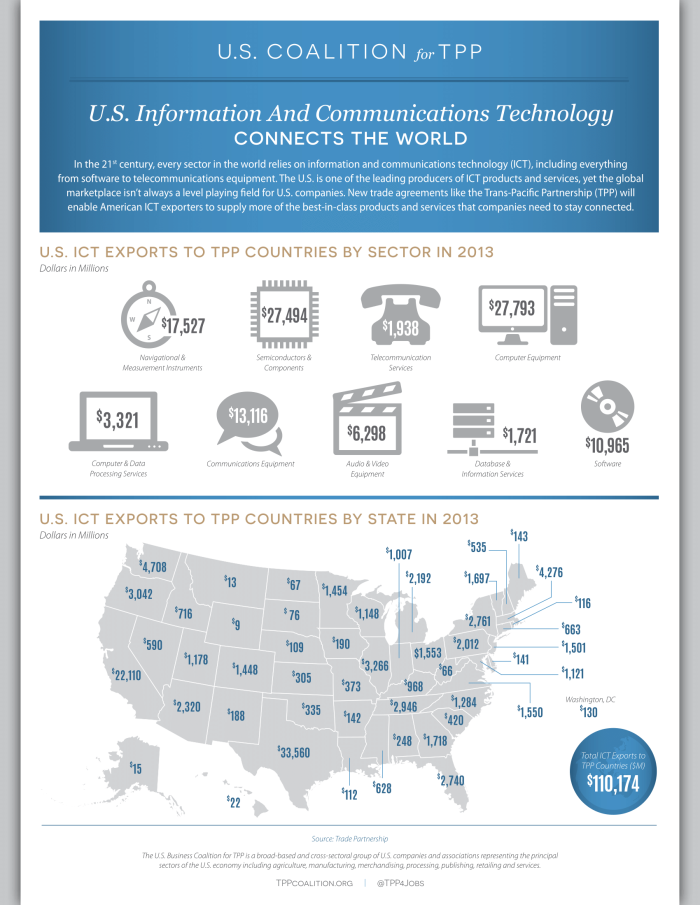 updated-ict-infographic-1