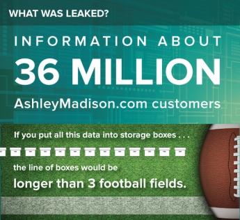ashleymadison-leaked