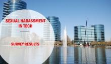 Survey Sexual Harassment