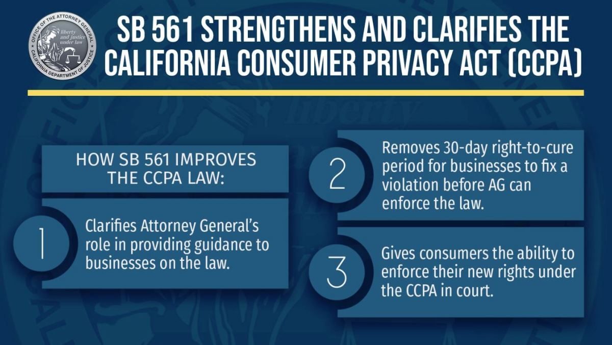 Cal AG Offers Legislation Making CaCPA More Onerous and Expand Private Right of Action