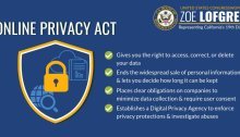 Summary of Online Privacy Act